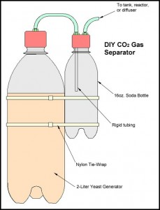 Cara membuat DIY CO2 sederhana